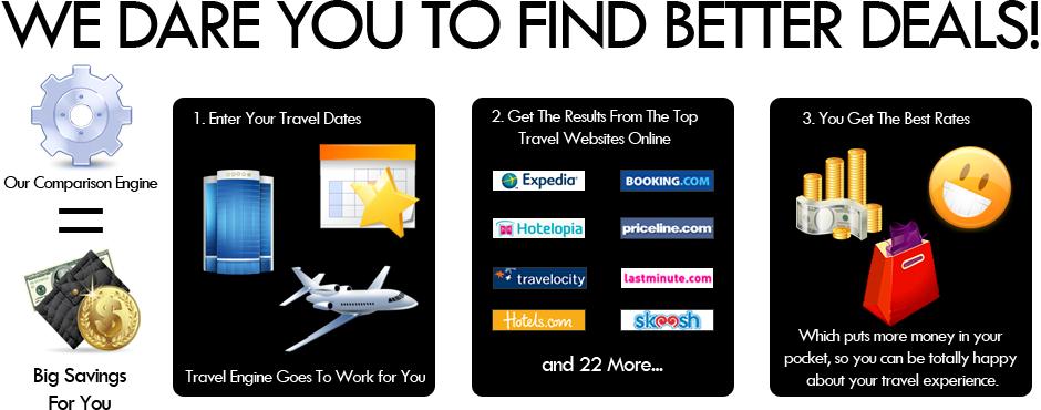 Reveal Travel Deal 1 Deal Finder For Hotels Flights Find