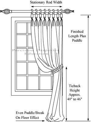 Image Result For Curtain Styles For Living Rooms