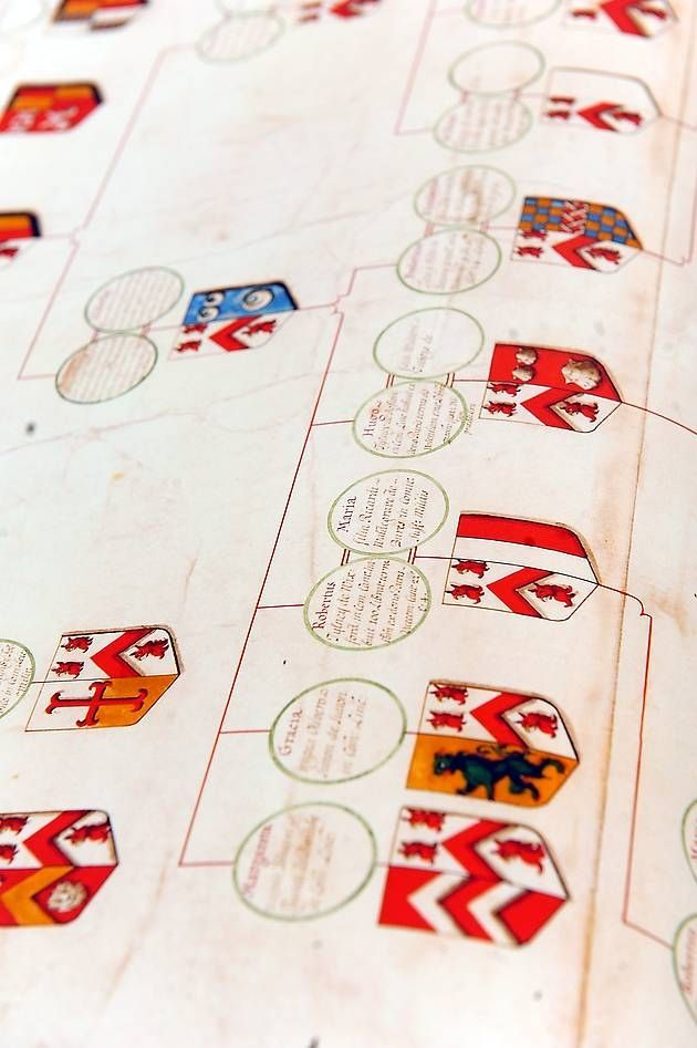 Tilney All Saints Local History Group have obtained a copy of an ancient pedigree roll, covering Tilney genealogy from 1097 to 1740.   Anne Boleyn's maternal grandmother was Elizabeth Tilney.