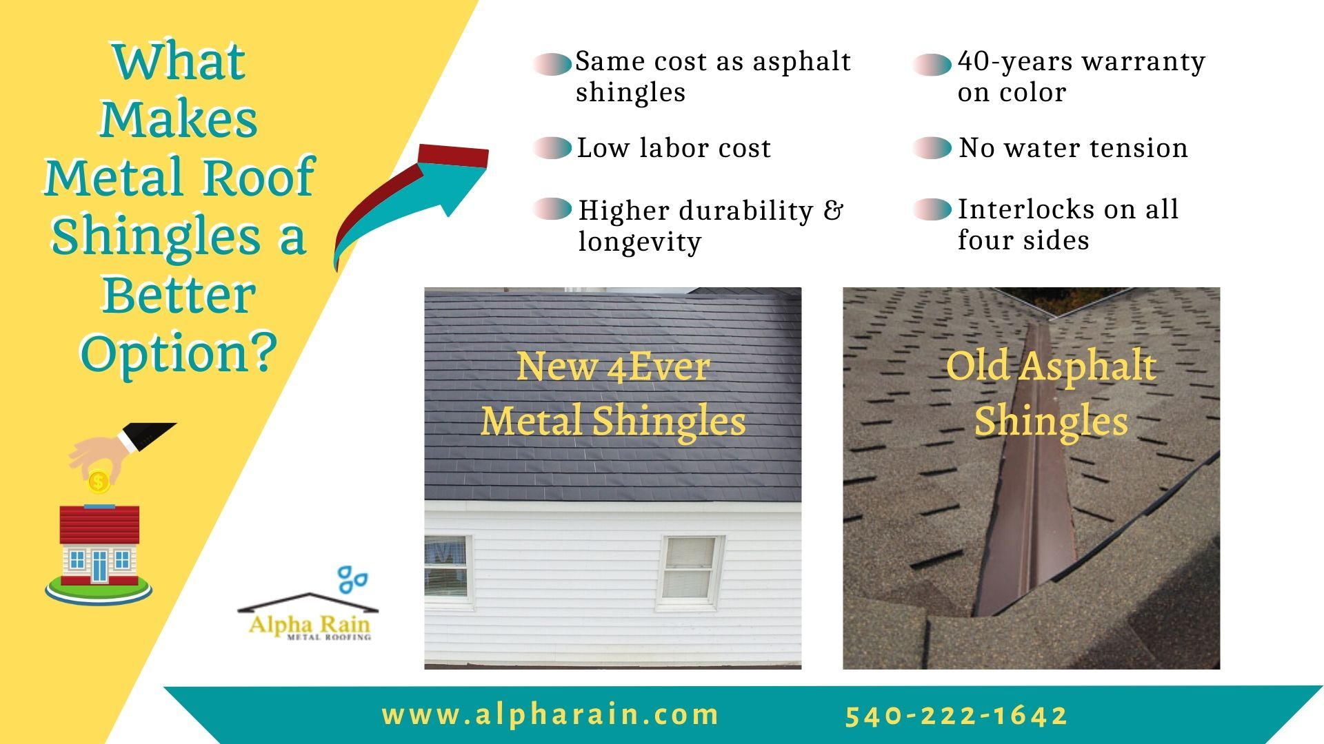 4ever Metal Shingle At Better Price Than Asphalt Shingles In 2020 Metal Shingles Shingling Asphalt Shingles