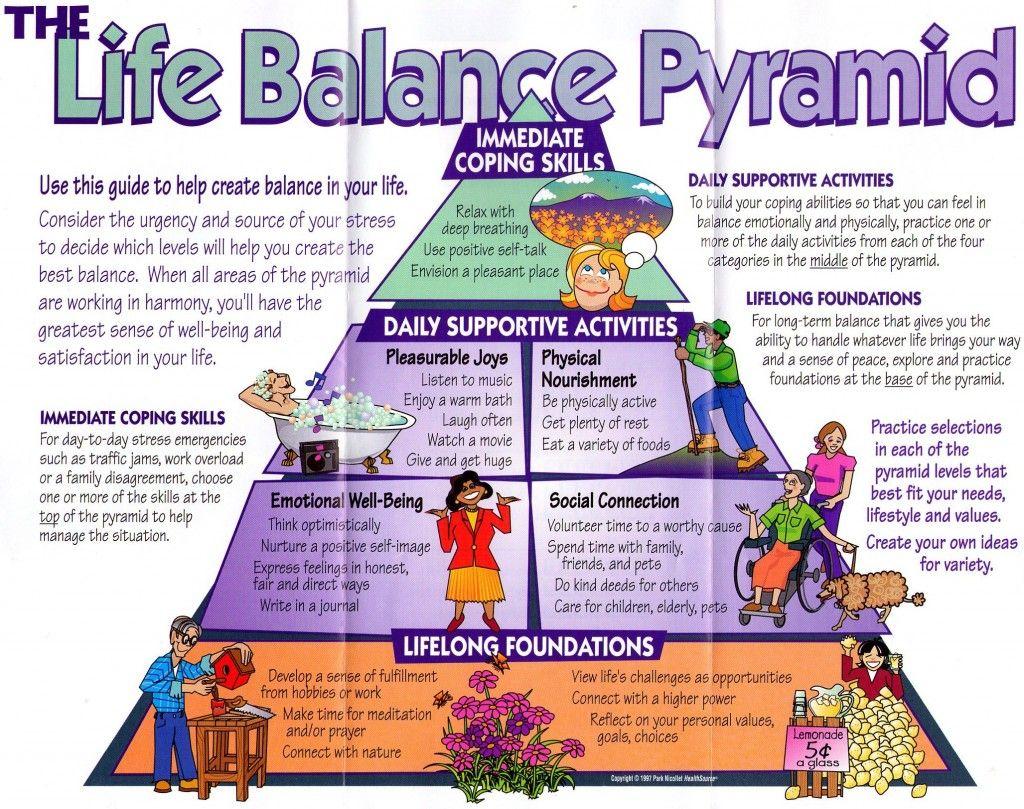 The Life Balance Pyramid
