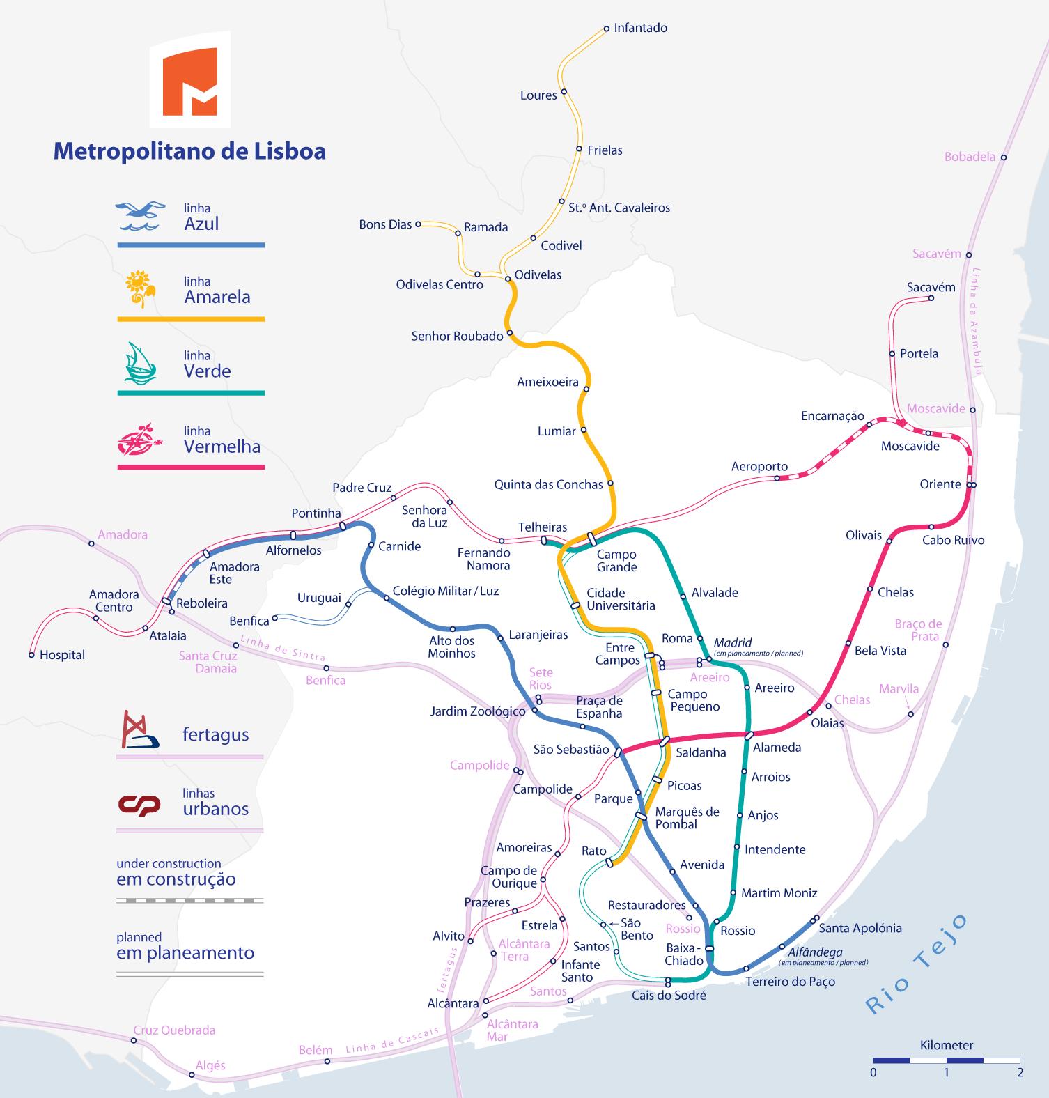 Lisboa tem um sistema de metrô (metropolitana, #Metrô de #Lisboa), complementado por um sistema de trens e bondes urbanos e suburbanos. O metrô de Lisboa é considerado um dos mais belos da Europa, juntamente com Moscou e Paris. Suas estações são espaços artísticos e arquitectônicos. Foi inaugurado em 1959 com uma extensão de 6,5 km.
