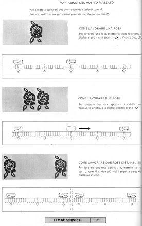 Sviluppo della macchina per maglieria dietro le maniche ...