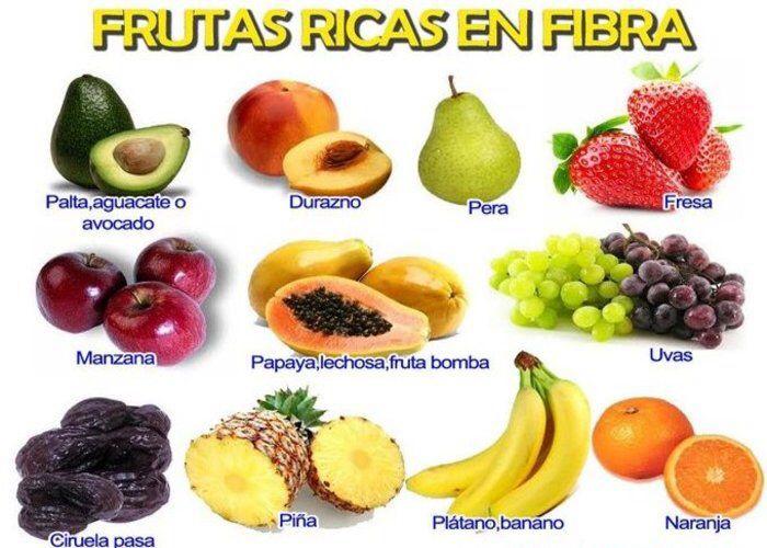Dieta rica em fibras para diverticulose