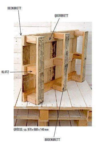 Küchenregal aus Paletten Pinterest - küchenregal selber bauen