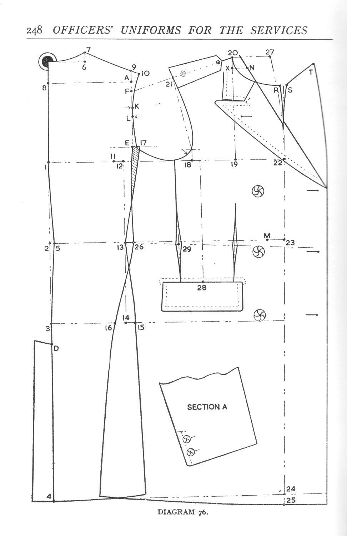 Draft Pattern for Classic Trench | Patronaje para Abrigo para Hombre ...