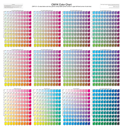 Cmyk Color Chart Free Download Create Edit Fill And Print Cmyk Color Chart Pantone Color Chart Html Color Chart