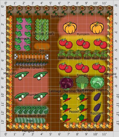 Garden Plan  2018 Vernon Community Garden – Small vegetable gardens