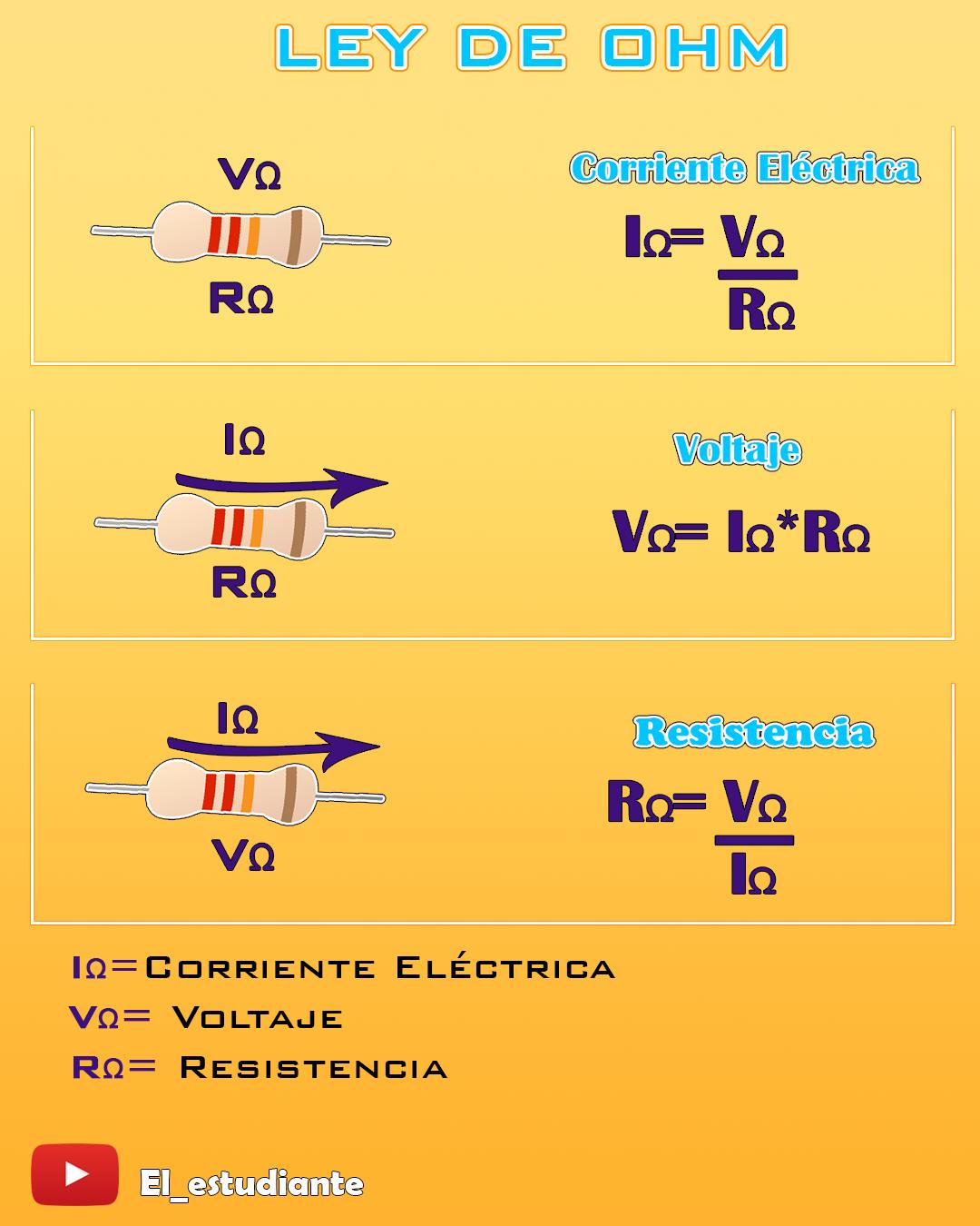 Como Usar La Ley De Ohm Analisis De Circuitos Expresiones Algebraicas Circuito Eléctrico