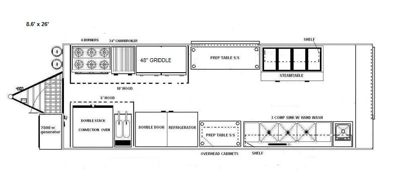 blueprints of a food truck Floorplans 8x26 Food truck