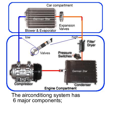 Suzuki F6a Wiring Diagram John Deere 445 Wiring Diagram Starter For Wiring Diagram Schematics