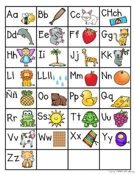 Spanish Alphabet Chart  Spanish Alphabet Alphabet Charts And Spanish