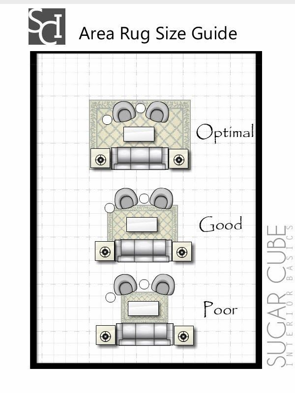 Great Sugar Cube Interior Basics: Area Rug Size Guide For The Living Room