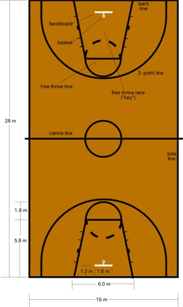Netball Court Measurement Diagram Trailer Plug Wiring 7 Way South Africa Pin By Arthur Hsiao On Gymnasium Pinterest Basketball Rules Jersey Players Games To Play