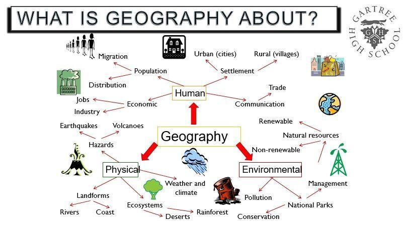 Geography homework help year 7 - iLoveEcoEssentials