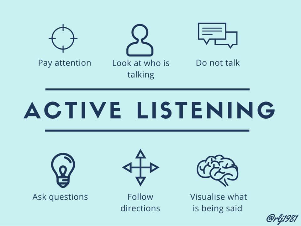 10 Steps To Effective Listening Active Listening Listening Skills Teaching Skills