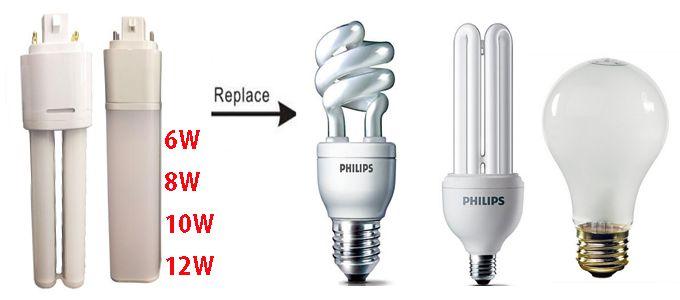 Led Plug Lamp Replace To Fluorescent Lamp Led Lights Led Landscape Lighting Led Bulb