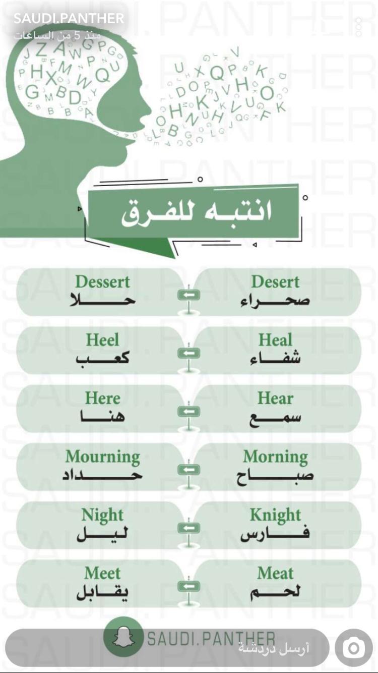Learning Arabic Msa Fabienne English Language Learning Grammar English Writing Skills English Language Learning