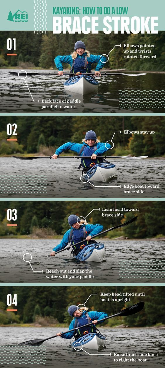 Photo of How to Edge and Do a Brace Stroke in Your Kayak | REI Expert Advice