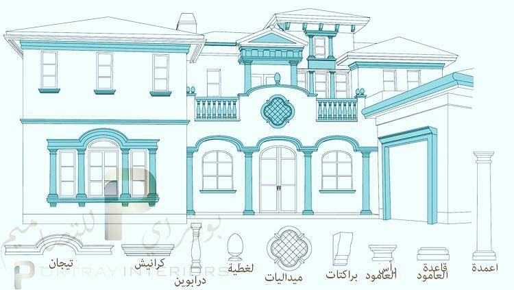 اول خطوة في اكساء الحجر للفيلا هي رسم و تحديد العناصر و عرضها علي العميل بورتراي للتصاميم الداخلية و الديكور أبوظبي العين و المنط Taj Mahal Building Landmarks