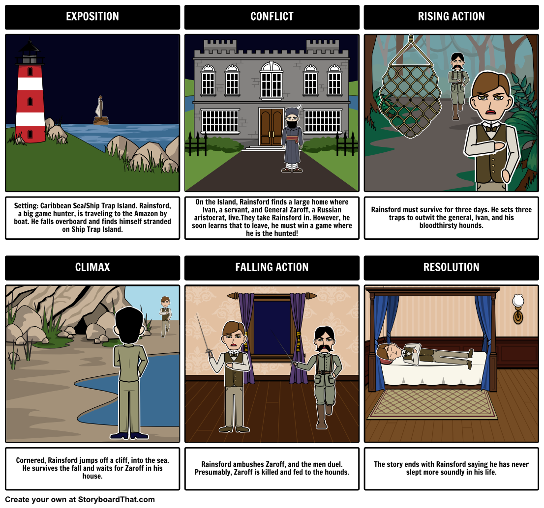 Using our The Most Dangerous Game Teacher Guide, your students can master  the key characters, vocabulary words, and literary elements using  storyboards!