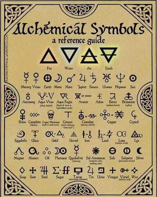 Pin By Christopher Gullett On Ideas Pinterest Symbols Alchemy
