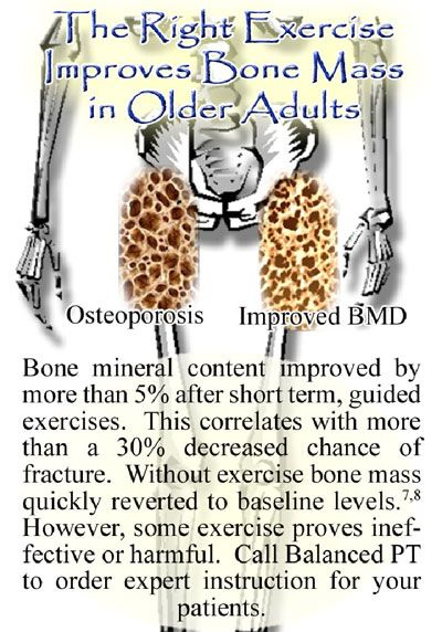 37++ What is reclast for osteoporosis viral