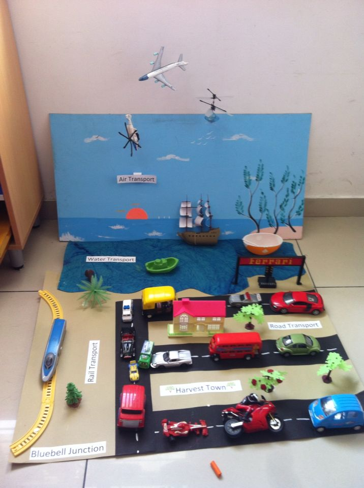 Different means of transport | School projects and craft ideas
