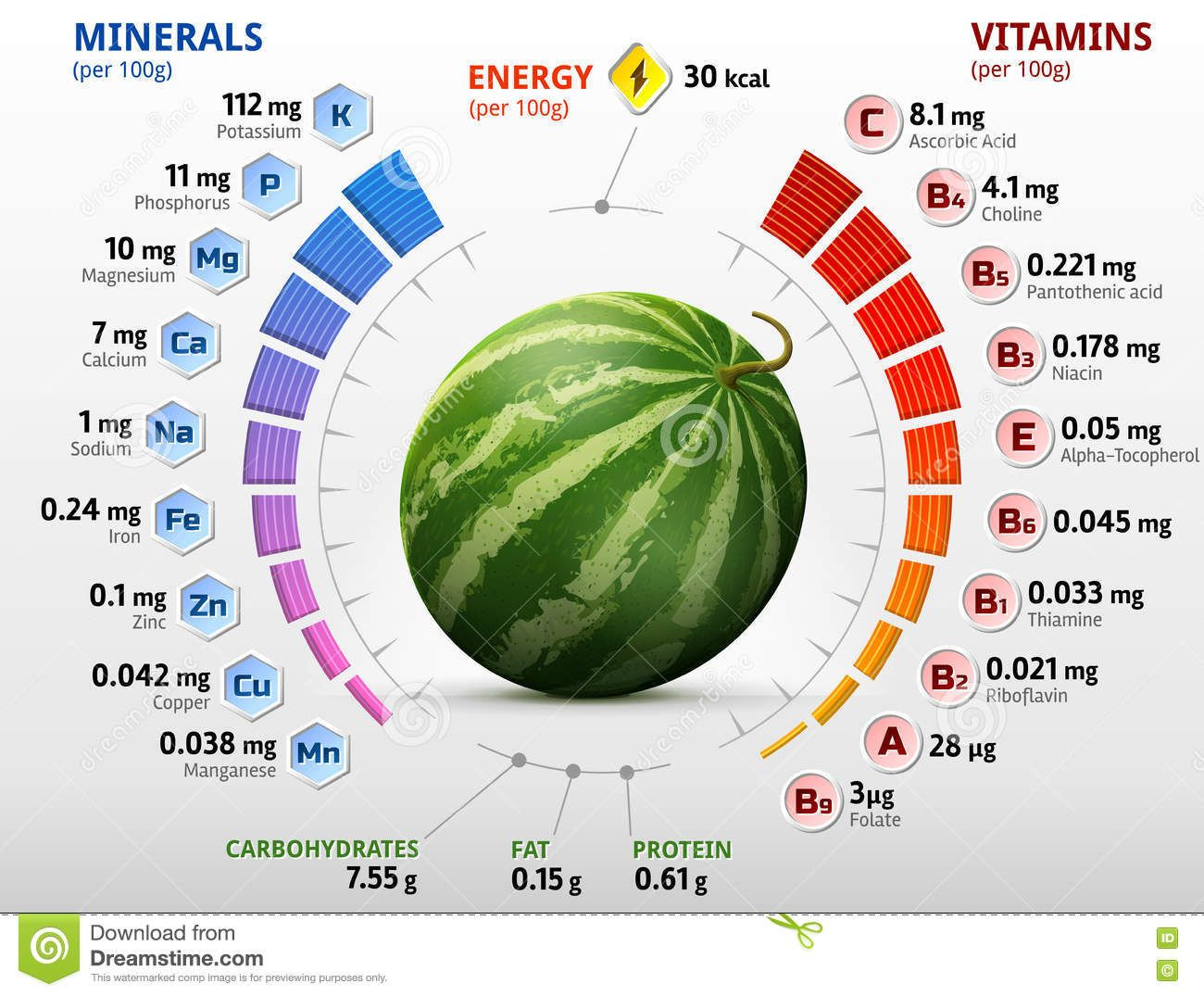 Powerful benefits of watermelon Health fitness