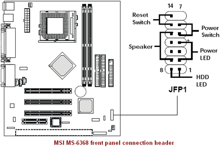 Pdf Msi Right To Differ Aug 13 2012 N1996 Motherboard