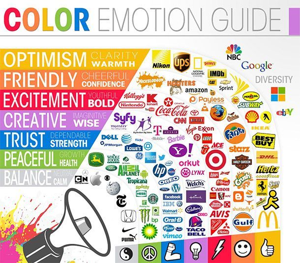 The Psychology of Color in Marketing and Branding | Color emotion ...