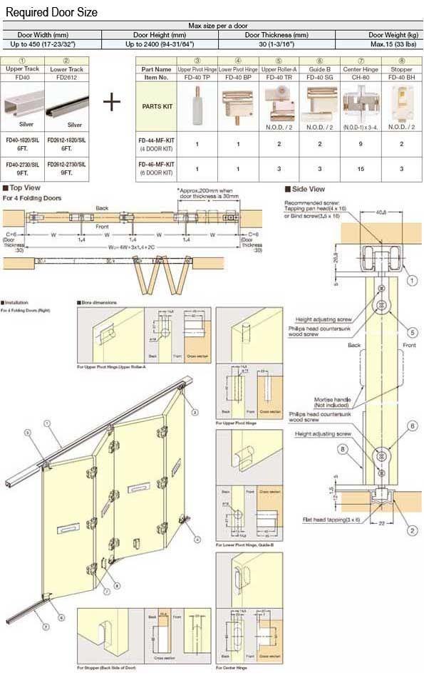 Sliding Closet Doors Size Chart 595 X 954 64 Kb Jpeg Bifold Doors Sliding Closet Doors Doors Interior