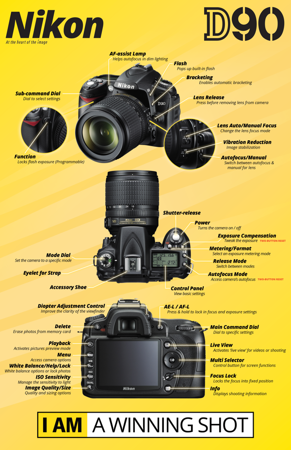 nikon d90 google search photography manual pinterest nikon rh pinterest ie sansui d-90 manual nikon d90 manual