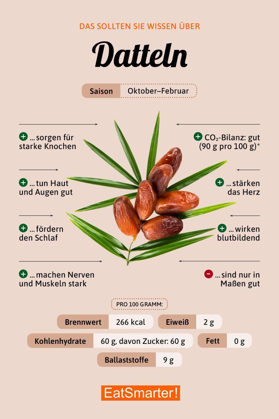 Pin On Planting Food