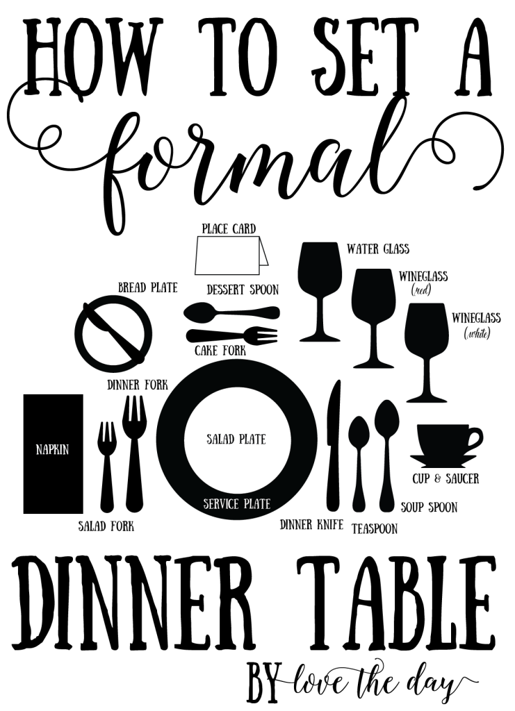 Proper Place Setting Tutorials | Pinterest | Formal dinner, Dinner ...