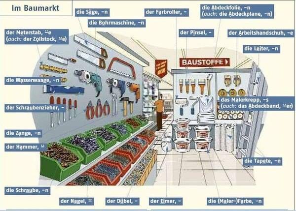In Builder's Shop Im Baumarkt #LearnGerman #SprechenDeutsch