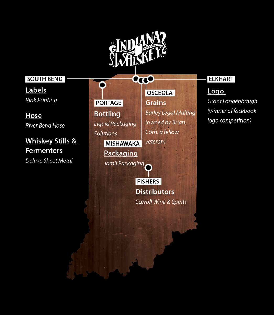 Indiana Distillery Continues to Grow With Two Successful