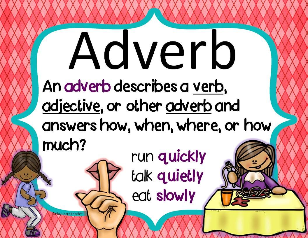 Parts Of Speech Anchor Chart Posters