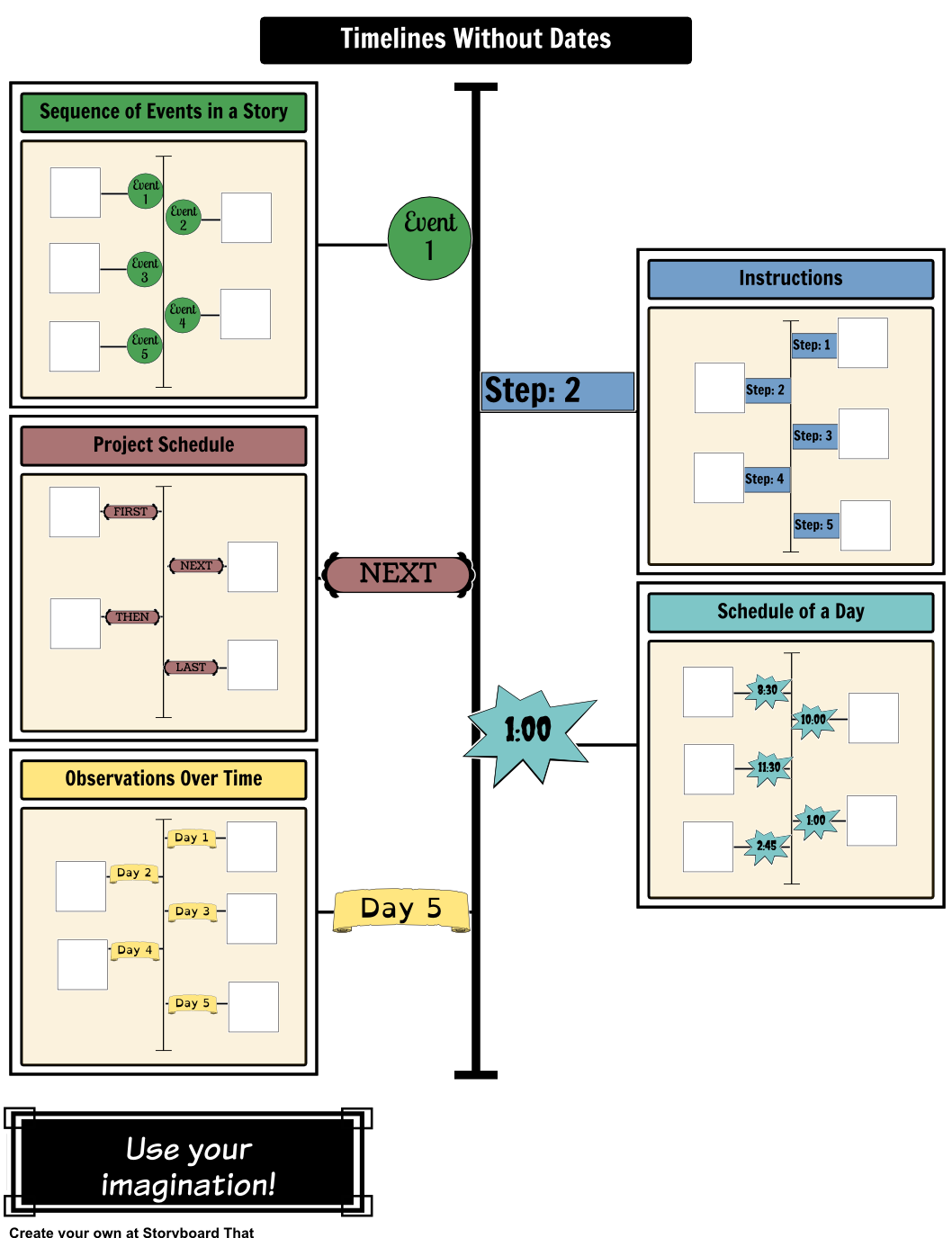 the timeline is still a valuable tool for sequencing events giving