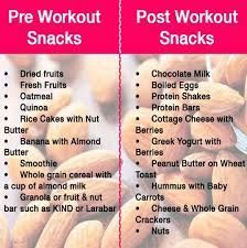 #FITNESS #protein shake ohne training #Snacks #tips #tricks #workout fitness tips and tricks