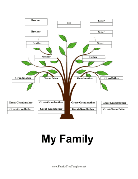 Set Against A Beautiful Green Sprout This Free Printable Family