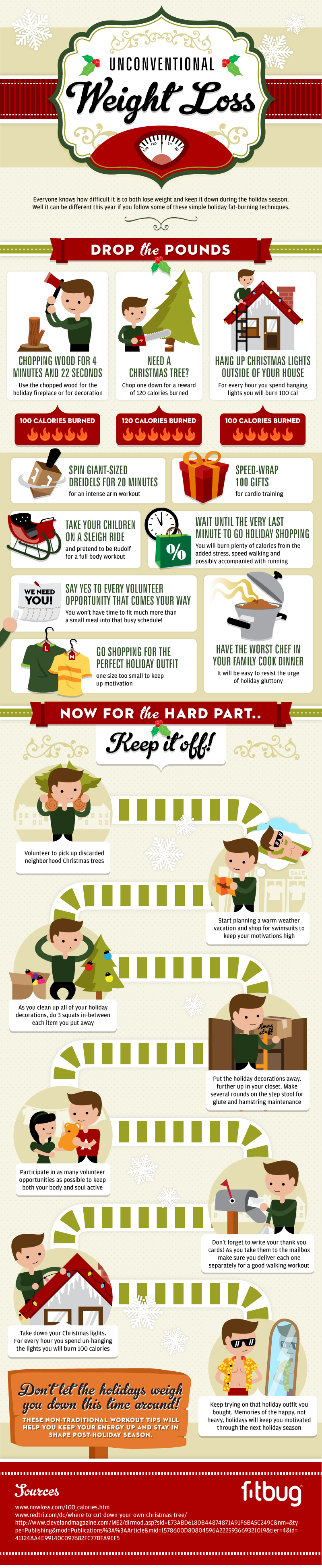 best weight loss retreats infographic