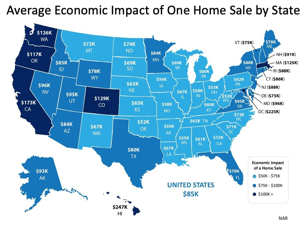 The Economic Impact Of Buying A Home Home Buying Car Loans