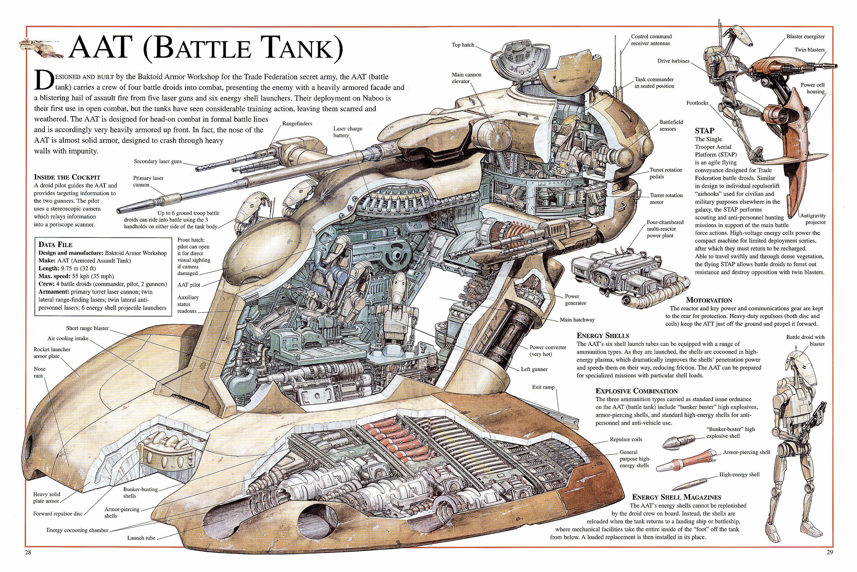 Episode 1 Aat Battle Tank Star Wars Details