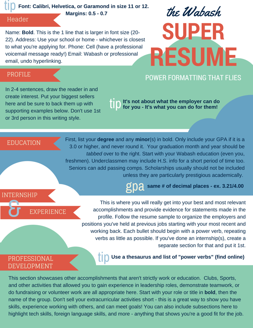 Pin by Wabash College Career Services on Resume Help | Pinterest ...
