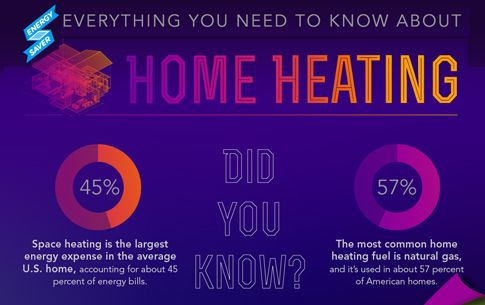 Save Energy And Money With Electric Fireplaces Energy Saver Home Heating Systems Heat Pump System
