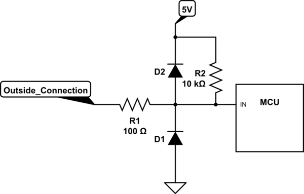 Protect # Microcontroller is a small computer (SoC) on a single