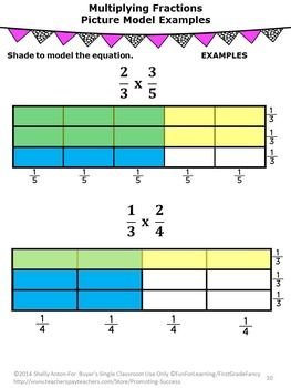 Multiplying Fractions Activities, 5th Grade Math Review Packet ...