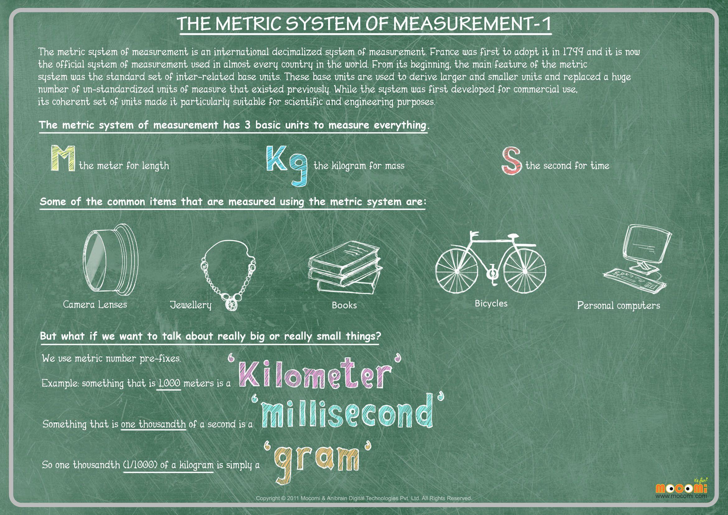 Math Video | Metric System | MathPlayground.com