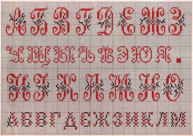 Схемы для вышивки по фото на русском языке